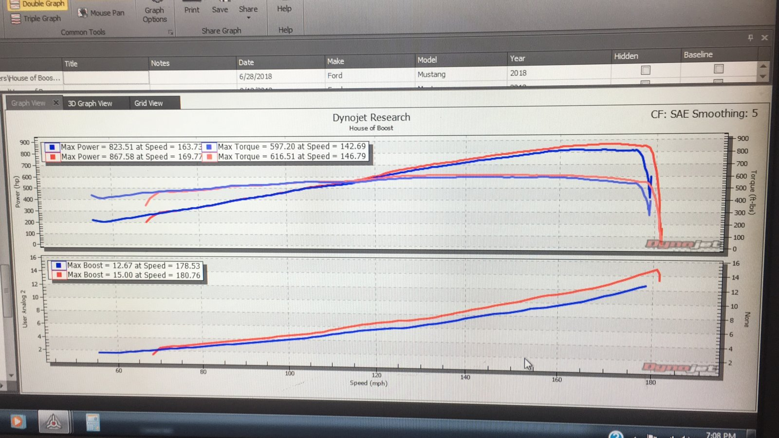 Stage 2 ProCharger kit with P-1X (901 rwhp)   Page 2   2015+