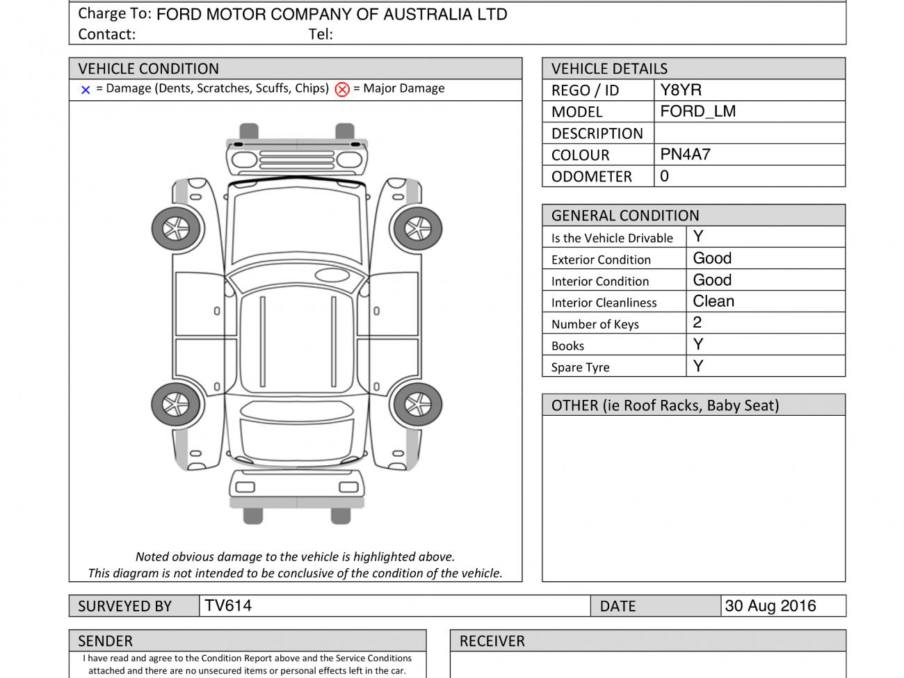 Check Your Vehicle Condition Report Before Taking Delivery