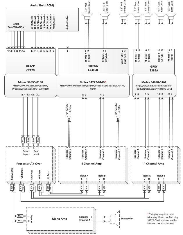 stereo information  wiring  upgrades  etc