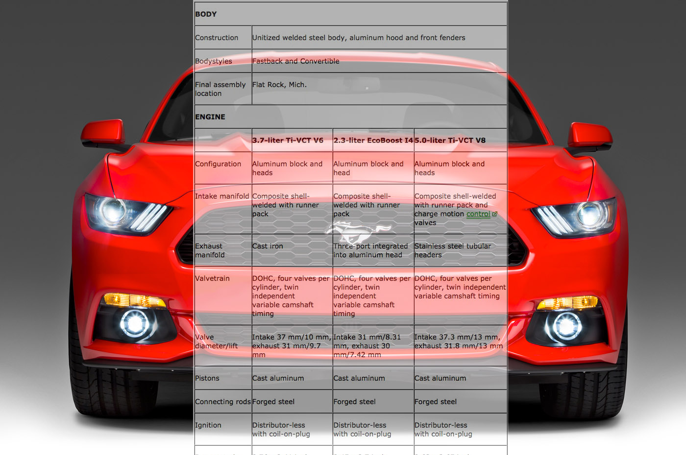 2015 mustang s550 specs and technical info summary gt v6 ecoboost 2015 mustang forum news blog s550 gt gt350 gt500 i4 v6 mustang6g the