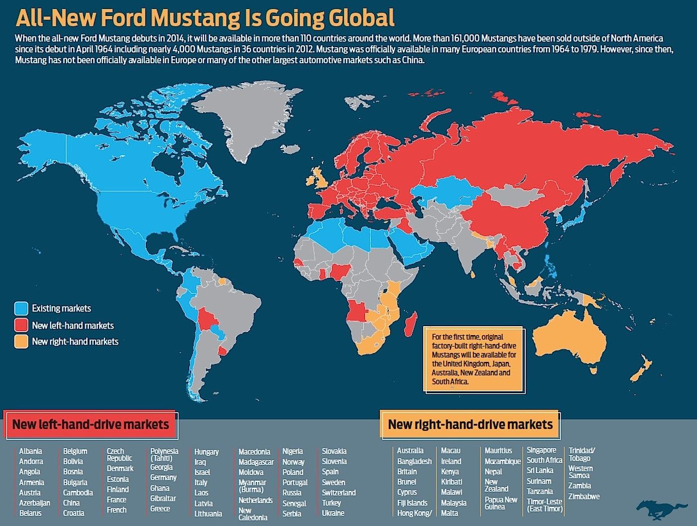 Global Mustang Regions