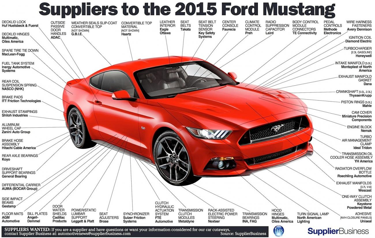2016 Mustang V6 Exhaust >> Resonator For A 2014 Ford Mustang V6   Autos Post