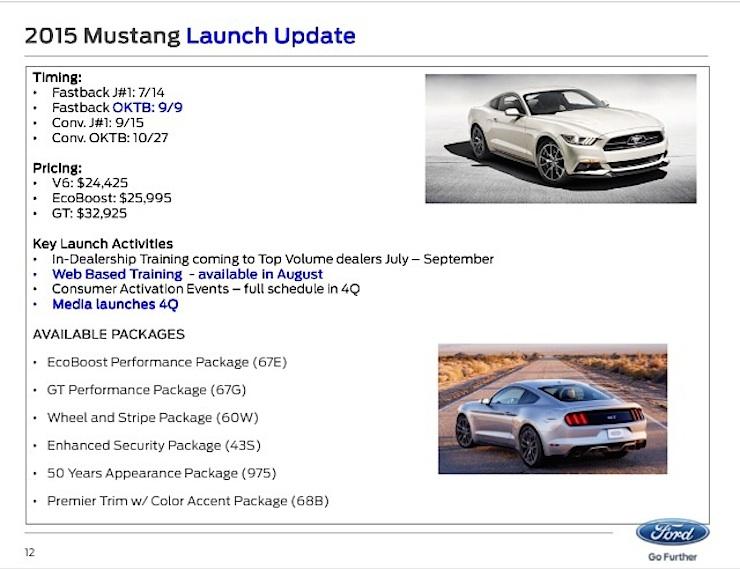 2015 Mustang Dealer Bulletin