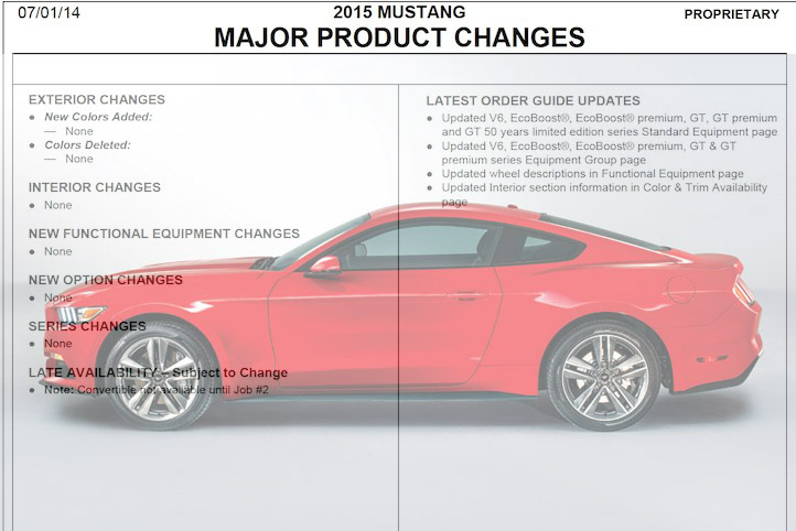 Updated 2015 Mustang Order Guide | 2015+ Mustang (s550) Forum News