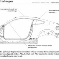 2015 Mustang Materials & Design