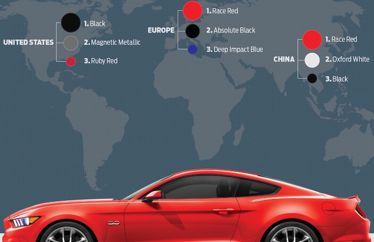 2015 mustang colors by region 2015 mustang forum news blog s550 gt