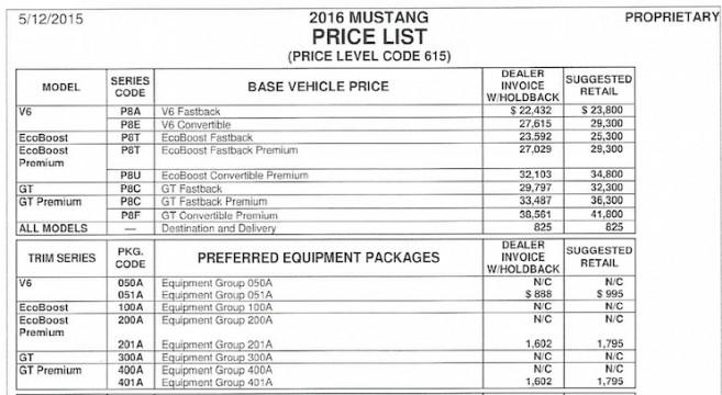 Mustang Price List Mustang Forum News Blog S GT - Mustang invoice price