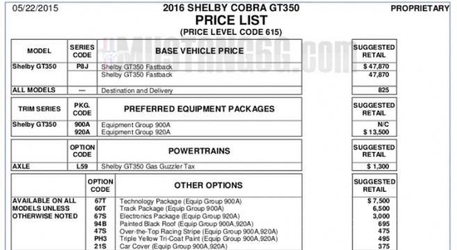 Mustang Forum News Blog S GT GT GT I V - Mustang invoice price