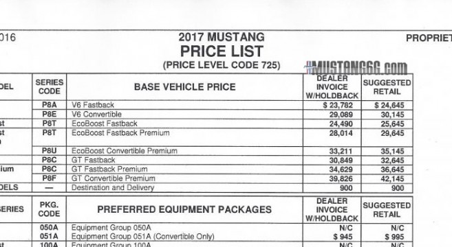 2017 Mustang Price List