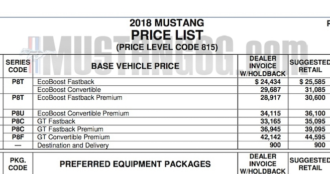 Mustang Price List MSRP And Invoice Mustang Forum - Vehicle invoice price