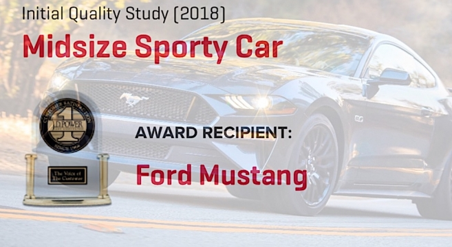 Ford Mustang Top Ranked In  Jd Power Initial Quality Survey  Mustang Forum News Blog S Gt Gt Gt I V Mustangg The Ultimate